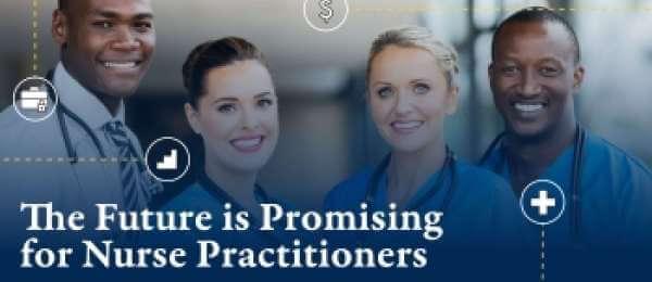 Wilkes university nurse practitioners (NPs) 101